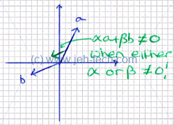 Picture of linearly indpendent vectors