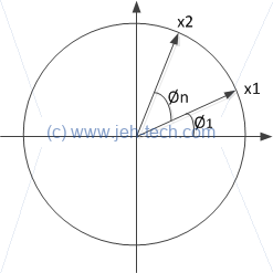 Picture showing a vector being rotated
